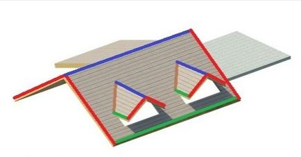 roof modeling solutions - Roof Measurements